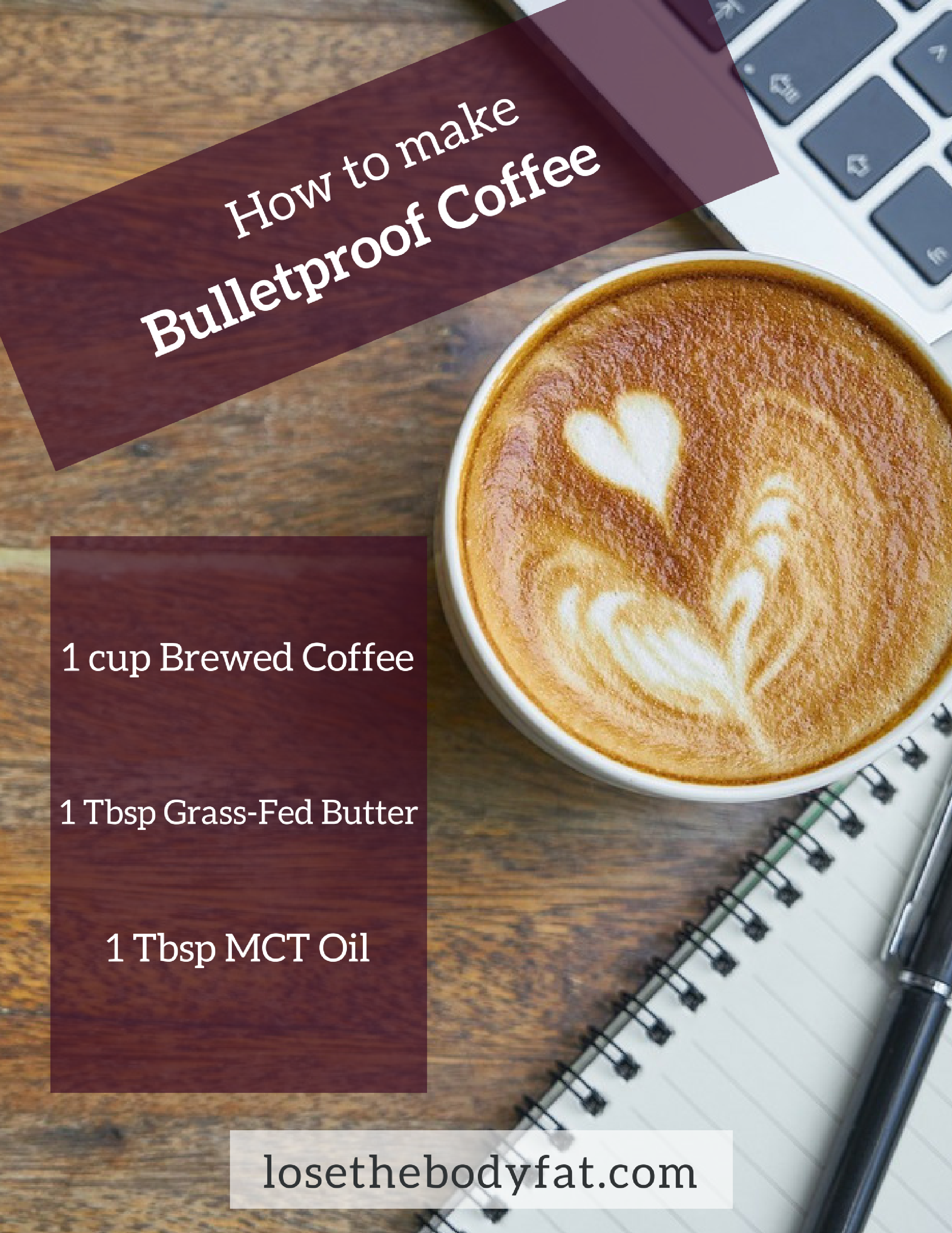 bulletproof coffee diet